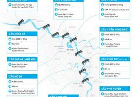 Từ Sơn – Bắc Ninh, điểm nóng thị trường bất động sản 2021